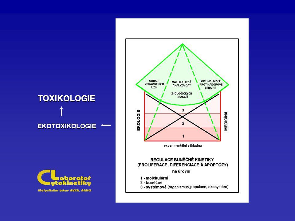 EKOTOXIKOLOGIE TOXIKOLOGIE