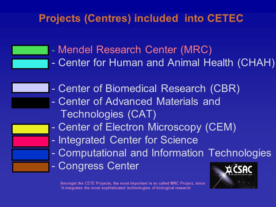 Projects (Centres) included into CETEC - Mendel Research Center (MRC) - Center for Human and Animal Health (CHAH) - Center of Biomedical Research (CBR) - Center of Advanced Materials and Technologies (CAT) - Center of Electron Microscopy (CEM) - Integrated Center for Science - Computational and Information Technologies - Congress Center Amongst the CETE Projects, the most important is so called MRC Project, since ¨it integrates the most sophisticated technologies of biological research.