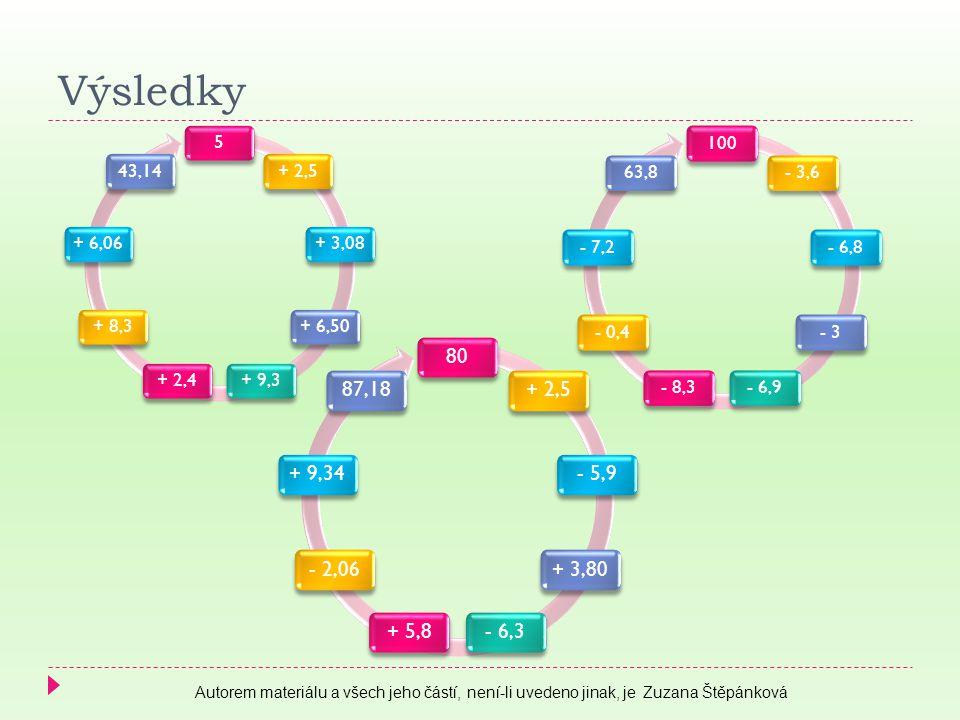 Výsledky 5+ 2,5+ 3,08+ 6,50+ 9,3+ 2,4+ 8,3+ 6,0643,14 100- 3,6- 6,8- 3- 6,9- 8,3- 0,4- 7,263,8 80+ 2,5- 5,9+ 3,80- 6,3+ 5,8- 2,06+ 9,3487,18 Autorem materiálu a všech jeho částí, není-li uvedeno jinak, je Zuzana Štěpánková