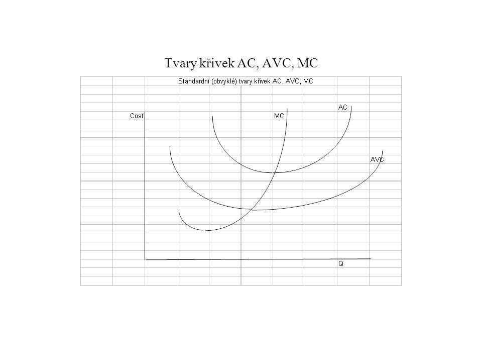 Proč mají křivky AC, AVC, MC výše uvedené tvary.Proč má křivka AC tvar písmene U.