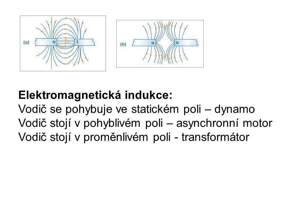 Elektromagnetická indukce: Vodič se pohybuje ve statickém poli – dynamo Vodič stojí v pohyblivém poli – asynchronní motor Vodič stojí v proměnlivém poli - transformátor
