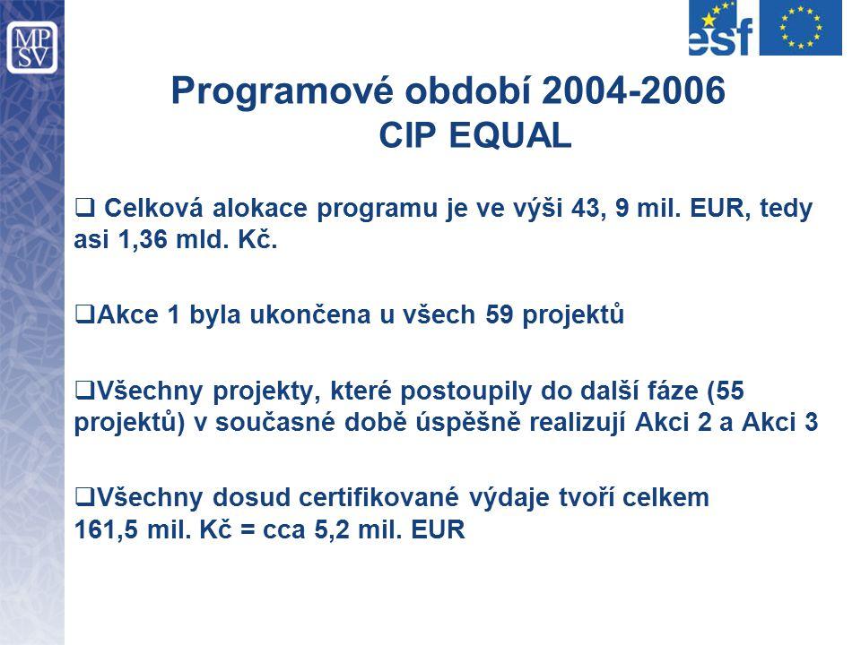 Programové období 2004-2006 CIP EQUAL  Celková alokace programu je ve výši 43, 9 mil. EUR, tedy asi 1,36 mld. Kč.  Akce 1 byla ukončena u všech 59 p
