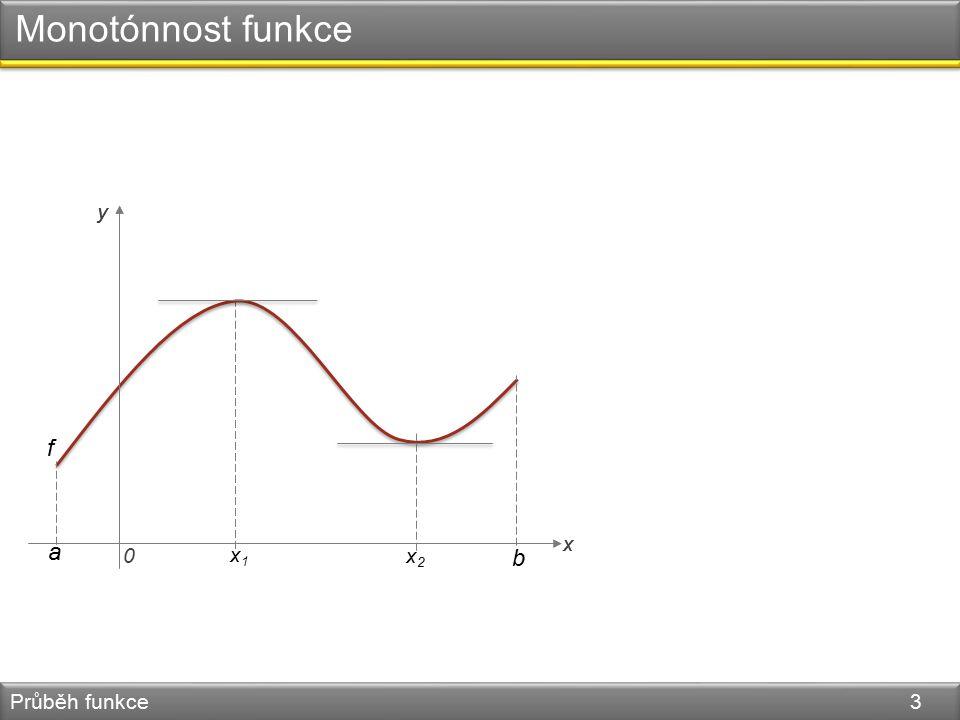 Monotónnost funkce Průběh funkce 3 x y f a x2x2 x1x1 0 x y b