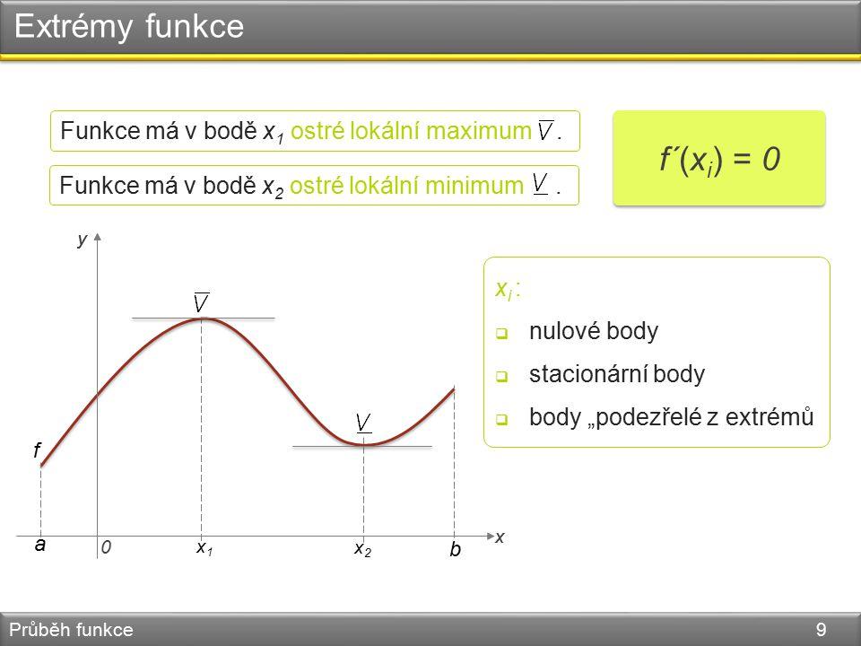 """Funkce má v bodě x 1 ostré lokální maximum. Extrémy funkce Průběh funkce 9 x i :  nulové body  stacionární body  body """"podezřelé z extrémů f´(x i )"""