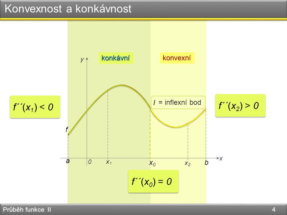 Konvexnost a konkávnost Průběh funkce II 4 x y f a 0 x y b konkávní konvexní I x0x0 = inflexní bod konkávní konvexní f´´(x 0 ) = 0 f´´(x 1 ) < 0 f´´(x 2 ) > 0 x2x2 x1x1