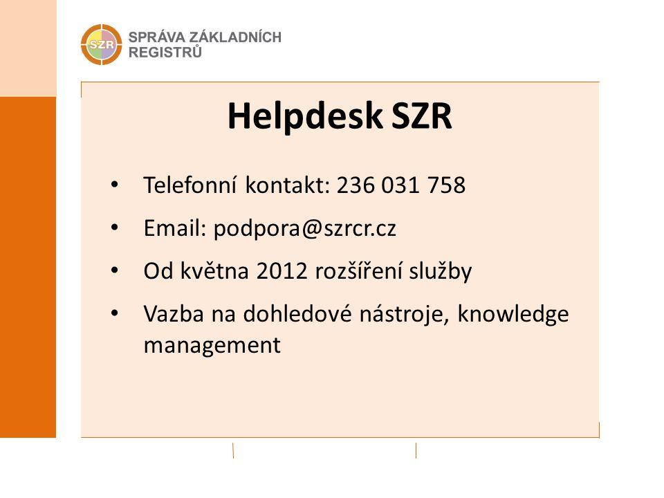 Helpdesk SZR Aktuálně 5 operátorů Komunikační matice, odpovědné osoby ISZR, ROB, ROS, RPP, ORG, RUIAN SZR je podpora první úrovně Správce ZR je podpora druhé úrovně