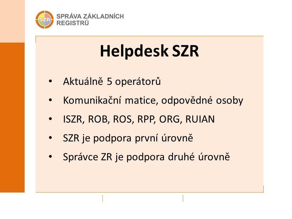 Helpdesk SZR Aktuálně 5 operátorů Komunikační matice, odpovědné osoby ISZR, ROB, ROS, RPP, ORG, RUIAN SZR je podpora první úrovně Správce ZR je podpor