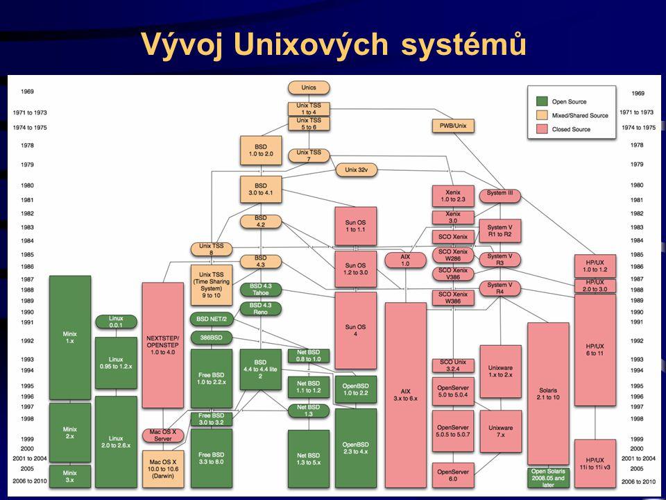 6 Vývoj Unixových systémů