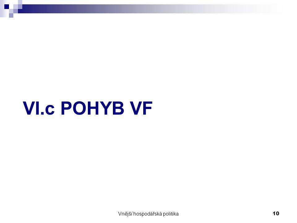 Vnější hospodářská politika10 VI.c POHYB VF