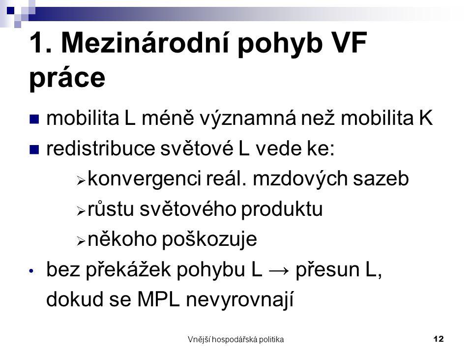 Vnější hospodářská politika12 1.