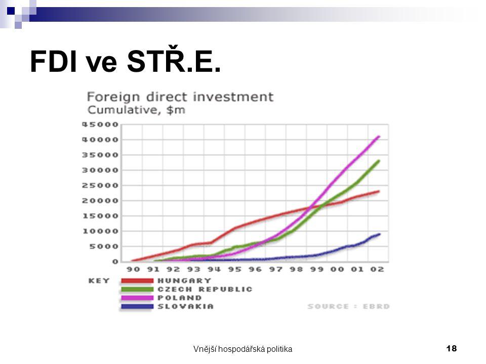 Vnější hospodářská politika18 FDI ve STŘ.E.