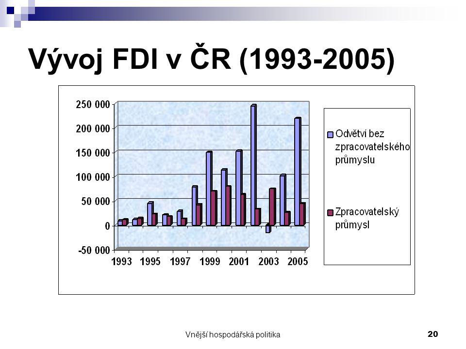 Vnější hospodářská politika20 Vývoj FDI v ČR (1993-2005)