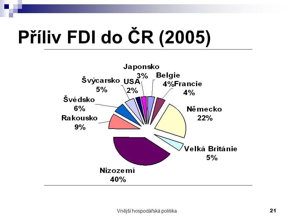 Vnější hospodářská politika21 Příliv FDI do ČR (2005)