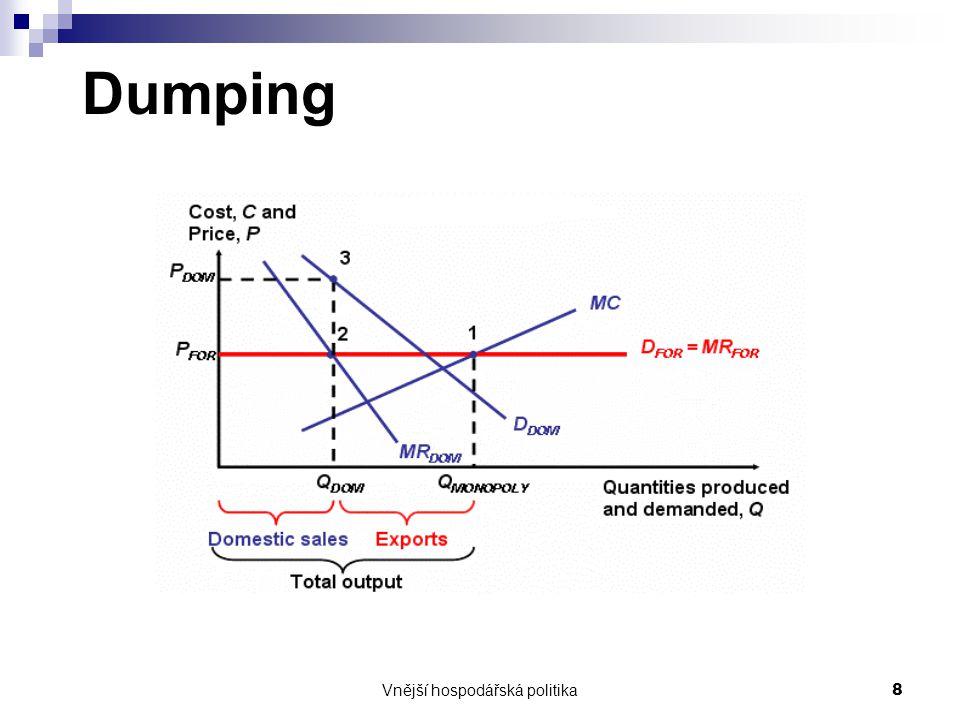 Vnější hospodářská politika9 Antidumping jako protekcionismus firmy poškozené dumpingem žádají o pomoc vládní instituce oprávněnost → antidumpingové clo cenová diskriminace = normální obchodní strategie pravidlo spravedlivé ceny USA (2001): antidumpingové či odvetné clo na 256 položek ze 40 zemí