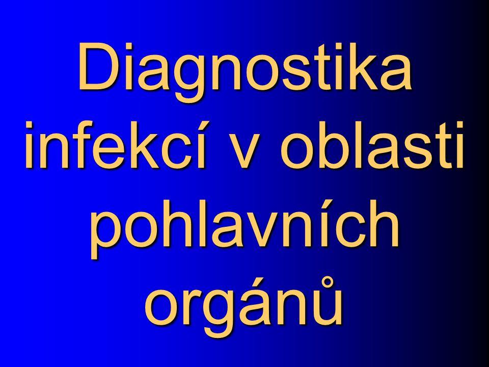Diagnostika infekcí v oblasti pohlavních orgánů