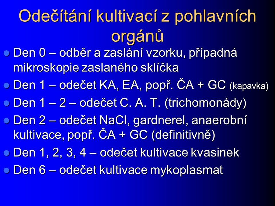 Odečítání kultivací z pohlavních orgánů Den 0 – odběr a zaslání vzorku, případná mikroskopie zaslaného sklíčka Den 0 – odběr a zaslání vzorku, případn