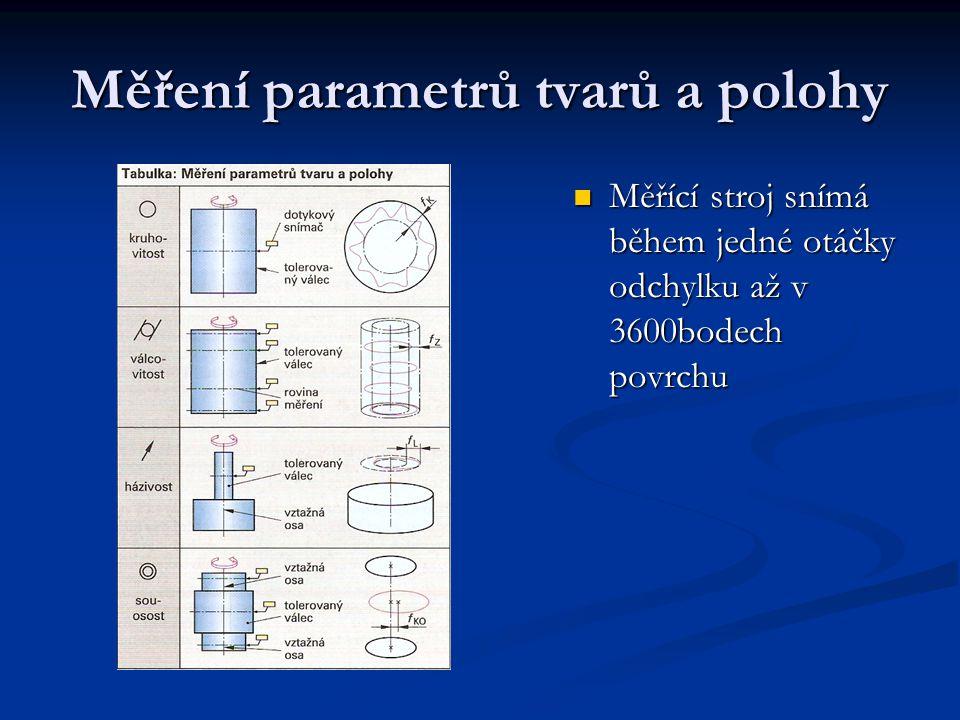 Měření parametrů tvarů a polohy Měřící stroj snímá během jedné otáčky odchylku až v 3600bodech povrchu
