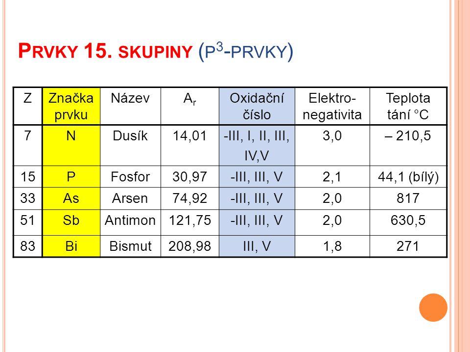 P RVKY 15. SKUPINY ( P 3 - PRVKY ) ZZnačka prvku NázevArAr Oxidační číslo Elektro- negativita Teplota tání °C 7NDusík14,01-III, I, II, III, IV,V 3,0–