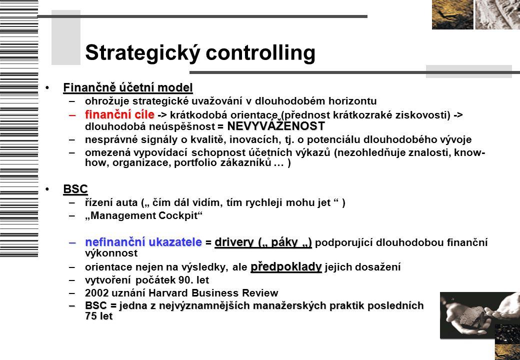 Strategický controlling Finančně účetní modelFinančně účetní model –ohrožuje strategické uvažování v dlouhodobém horizontu –finanční cíle NEVYVÁŽENOST