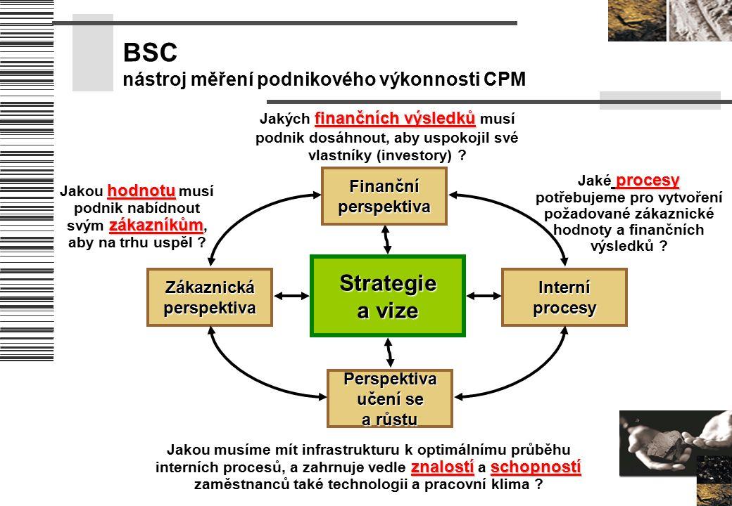 BSC nástroj měření podnikového výkonnosti CPM Strategie a vize Finančníperspektiva finančních výsledků Jakých finančních výsledků musí podnik dosáhnou