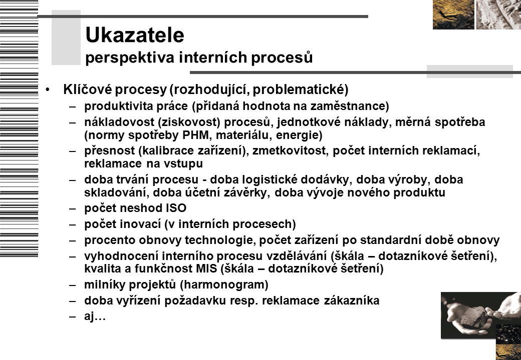 Ukazatele perspektiva interních procesů Klíčové procesy (rozhodující, problematické) –produktivita práce (přidaná hodnota na zaměstnance) –nákladovost