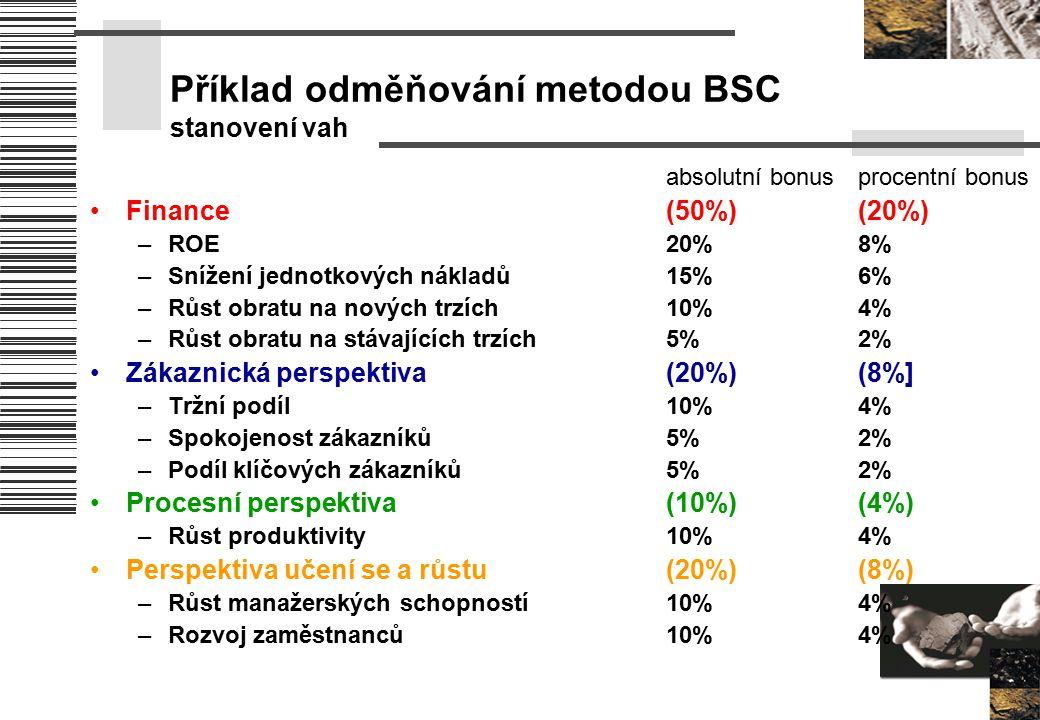 Příklad odměňování metodou BSC stanovení vah absolutní bonusprocentní bonus Finance(50%)(20%) –ROE20%8% –Snížení jednotkových nákladů15%6% –Růst obrat