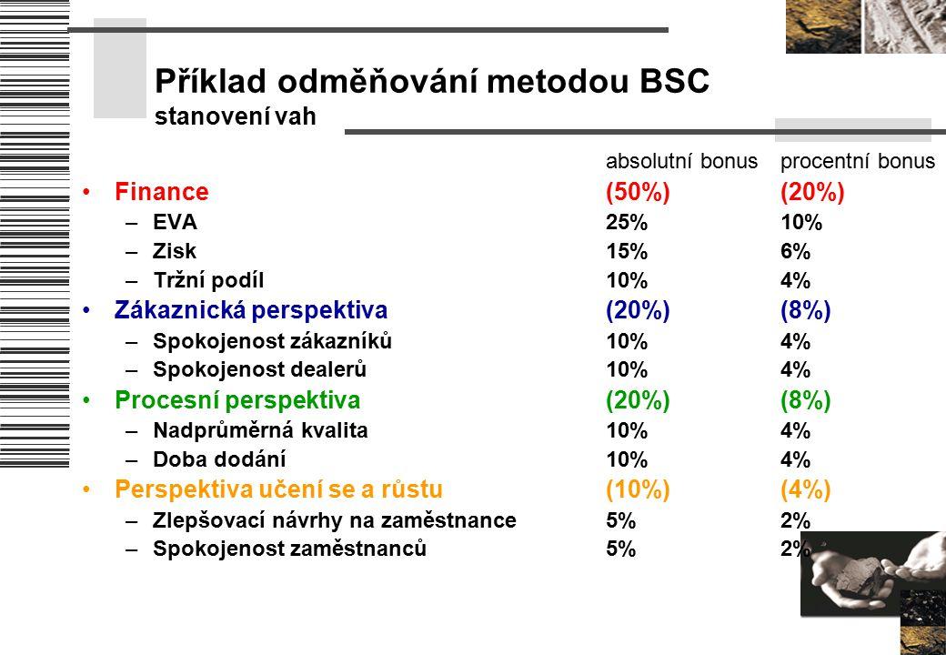Příklad odměňování metodou BSC stanovení vah absolutní bonusprocentní bonus Finance(50%)(20%) –EVA25%10% –Zisk15%6% –Tržní podíl10%4% Zákaznická persp