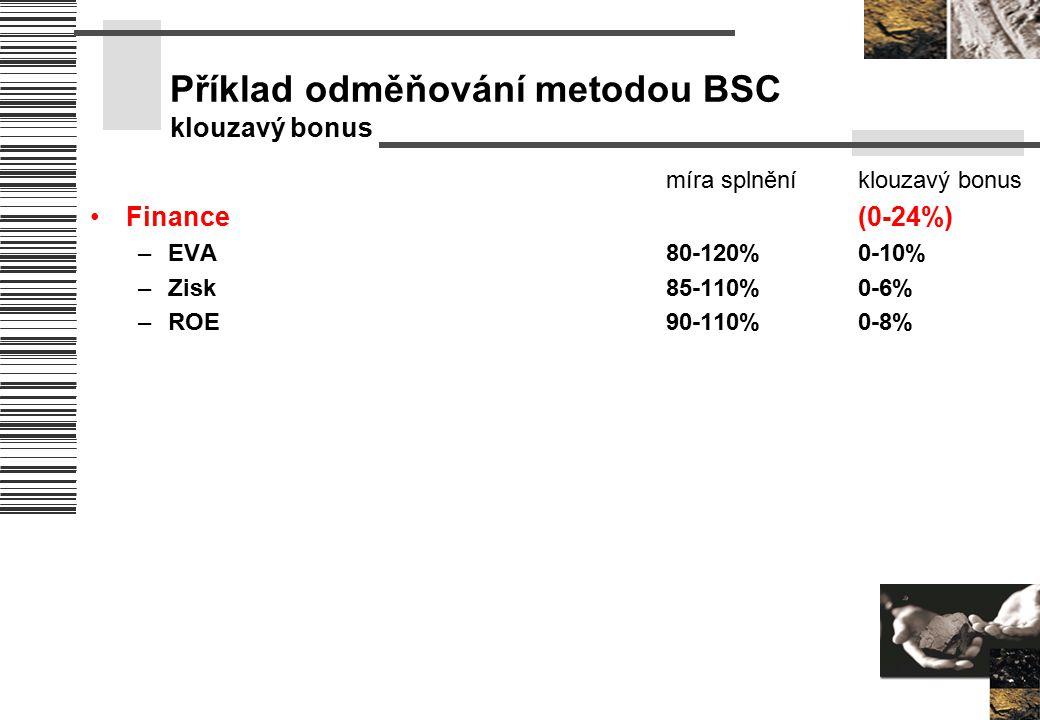 Příklad odměňování metodou BSC klouzavý bonus míra splněníklouzavý bonus Finance(0-24%) –EVA80-120%0-10% –Zisk85-110% 0-6% –ROE90-110% 0-8%