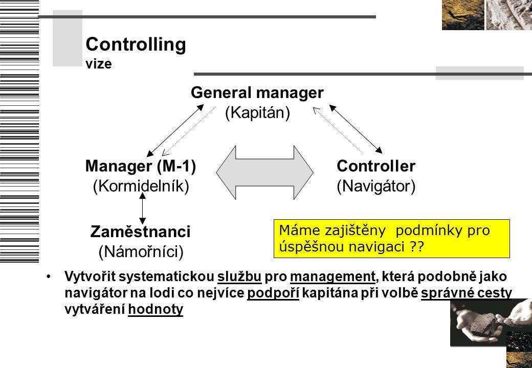 General manager (Kapitán) Manager (M-1) (Kormidelník) Controller (Navigátor) Zaměstnanci (Námořníci) Máme zajištěny podmínky pro úspěšnou navigaci ??