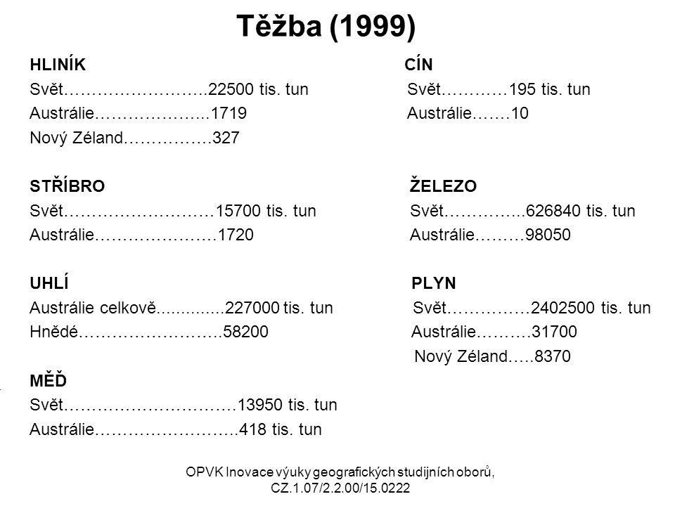 Těžba (1999) HLINÍK CÍN Svět……………………..22500 tis. tun Svět…………195 tis.