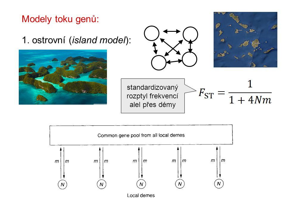 Modely toku genů: 1. ostrovní (island model): standardizovaný rozptyl frekvencí alel přes démy