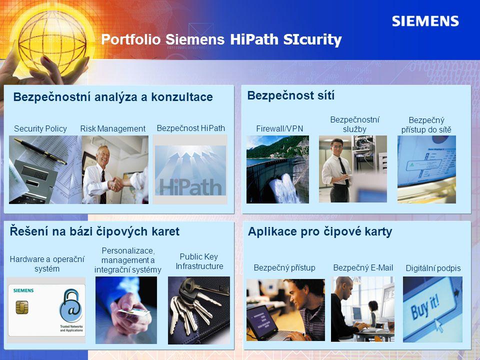 Bezpečnost sítí Aplikace pro čipové karty Portfolio Siemens HiPath SIcurity Bezpečnostní analýza a konzultace Řešení na bázi čipových karet Security P