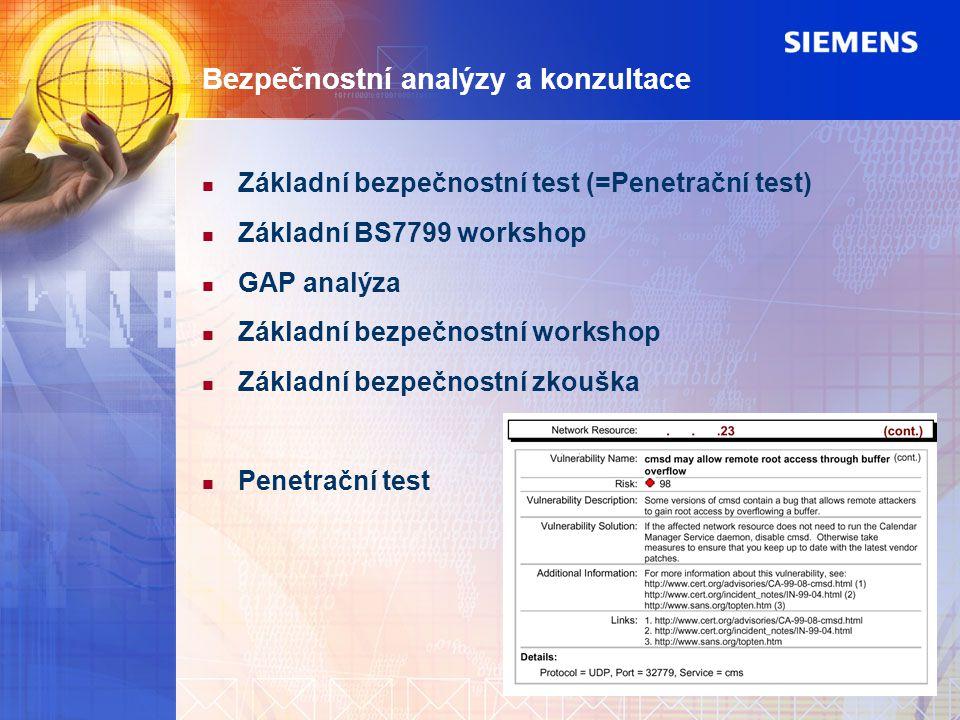 Bezpečnostní analýzy a konzultace Základní bezpečnostní test (=Penetrační test) Základní BS7799 workshop GAP analýza Základní bezpečnostní workshop Zá