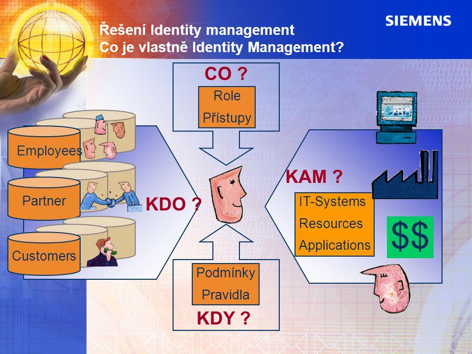 Řešení Identity management Co je vlastně Identity Management? KDO ? CO ? KDY ? Role Přístupy Podmínky Pravidla IT-Systems Resources Applications $$ Em