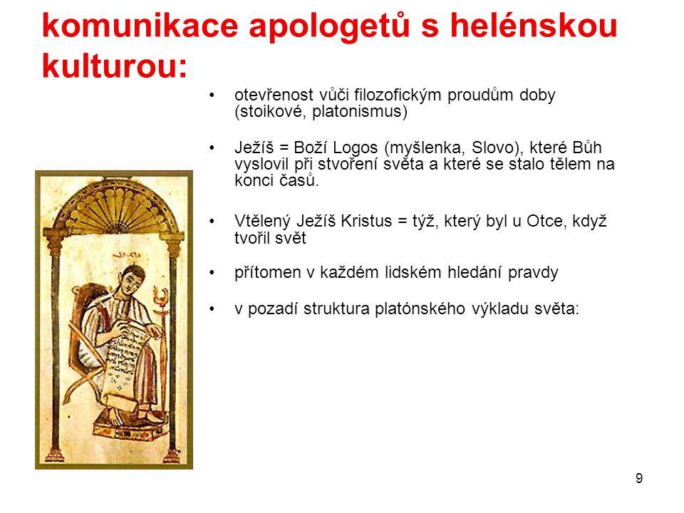9 komunikace apologetů s helénskou kulturou: otevřenost vůči filozofickým proudům doby (stoikové, platonismus) Ježíš = Boží Logos (myšlenka, Slovo), které Bůh vyslovil při stvoření světa a které se stalo tělem na konci časů.