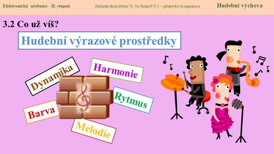 3.3 Jaké si řekneme nové termíny a názvy.Elektronická učebnice - II.