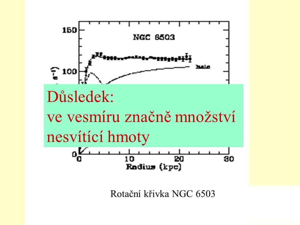 Rotační křivka NGC 6503 Důsledek: ve vesmíru značně množství nesvítící hmoty