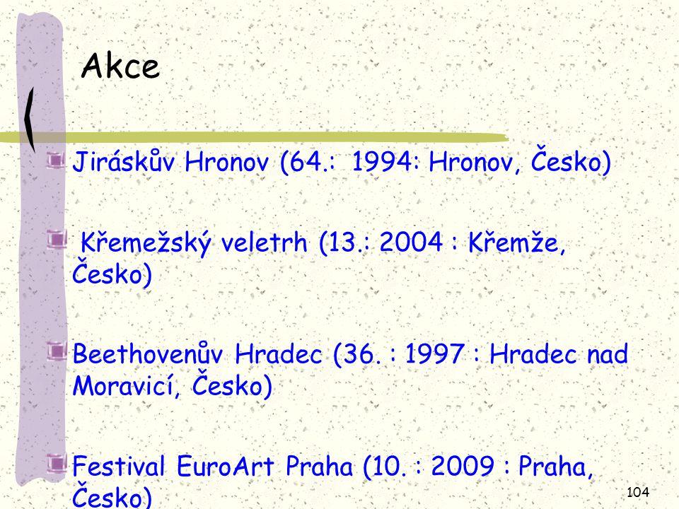 104 Akce Jiráskův Hronov (64.: 1994: Hronov, Česko) Křemežský veletrh (13.: 2004 : Křemže, Česko) Beethovenův Hradec (36.