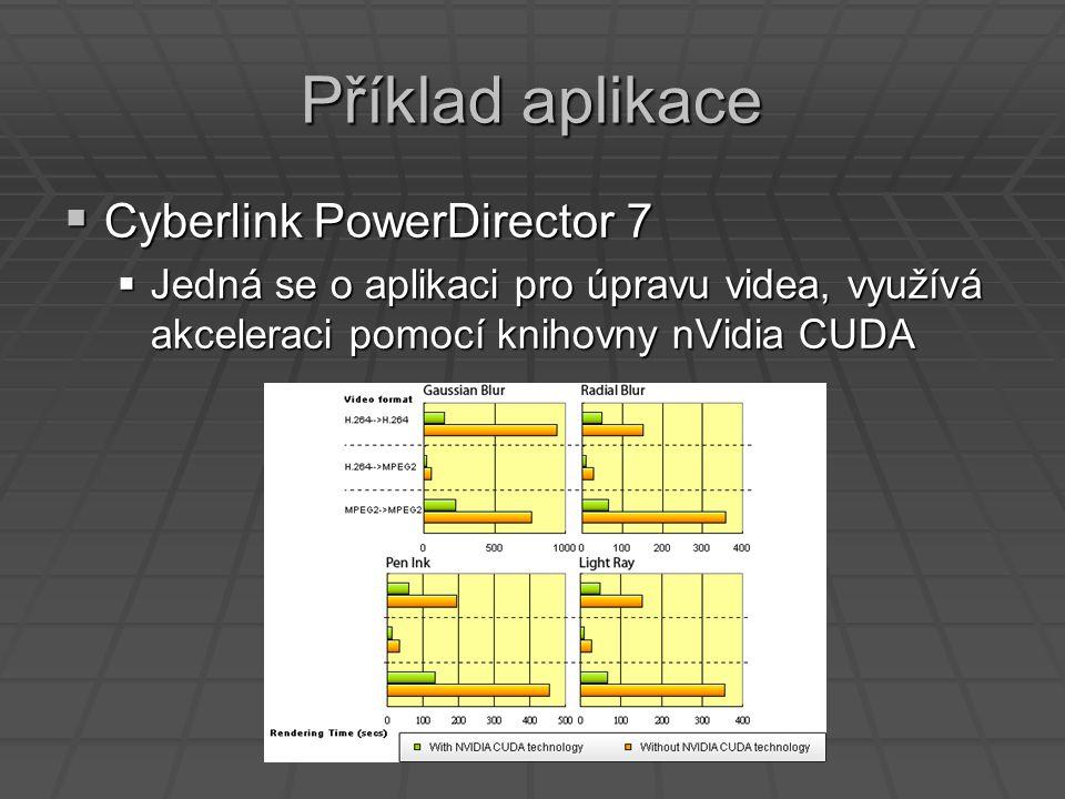 Příklad aplikace  Cyberlink PowerDirector 7  Jedná se o aplikaci pro úpravu videa, využívá akceleraci pomocí knihovny nVidia CUDA