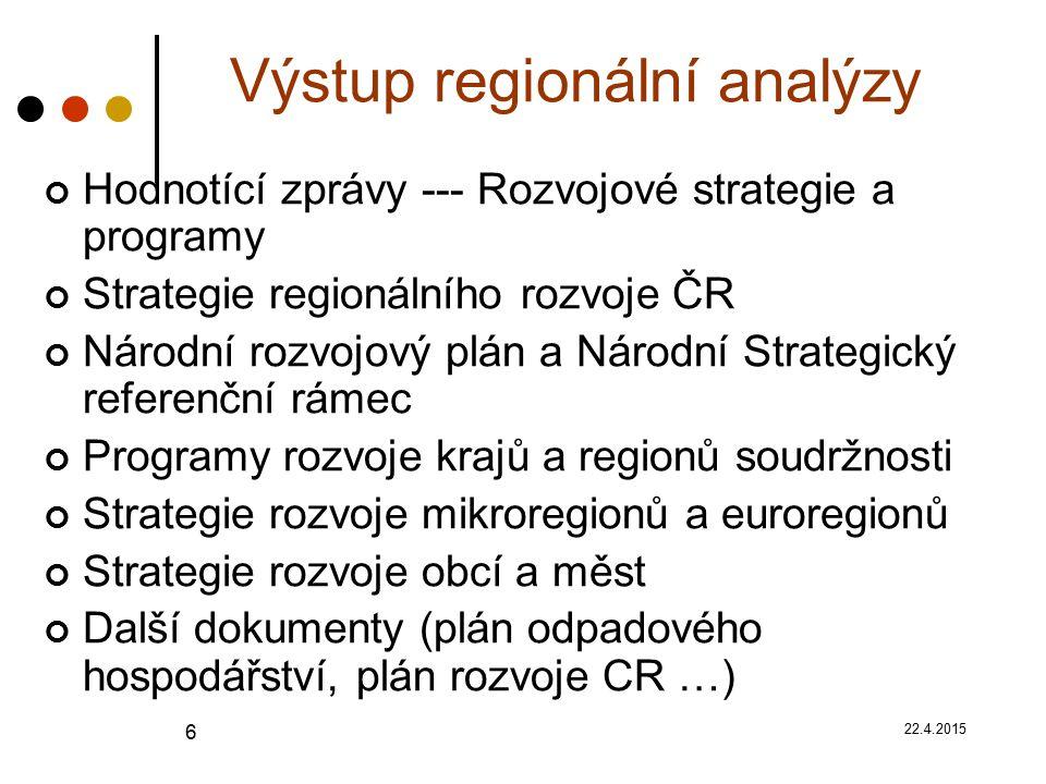 22.4.2015 6 Výstup regionální analýzy Hodnotící zprávy --- Rozvojové strategie a programy Strategie regionálního rozvoje ČR Národní rozvojový plán a Národní Strategický referenční rámec Programy rozvoje krajů a regionů soudržnosti Strategie rozvoje mikroregionů a euroregionů Strategie rozvoje obcí a měst Další dokumenty (plán odpadového hospodářství, plán rozvoje CR …)