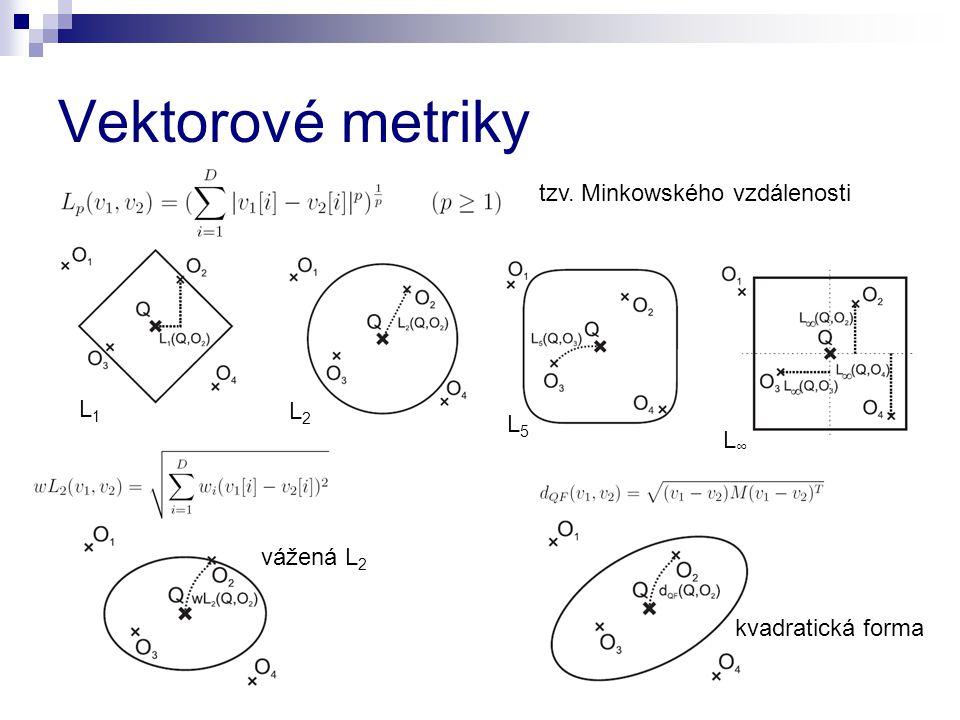 Vektorové metriky L1L1 L2L2 L5L5 L∞L∞ vážená L 2 kvadratická forma tzv. Minkowského vzdálenosti