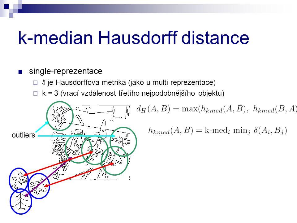 k-median Hausdorff distance single-reprezentace   je Hausdorffova metrika (jako u multi-reprezentace)  k = 3 (vrací vzdálenost třetího nejpodobnějš