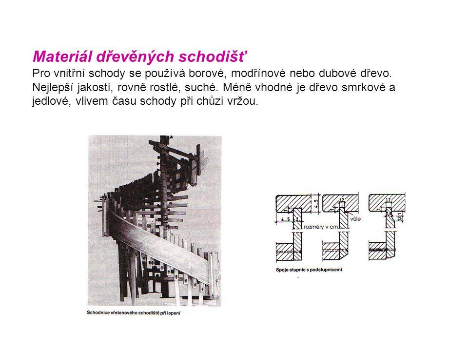 Materiál dřevěných schodišť Pro vnitřní schody se používá borové, modřínové nebo dubové dřevo. Nejlepší jakosti, rovně rostlé, suché. Méně vhodné je d
