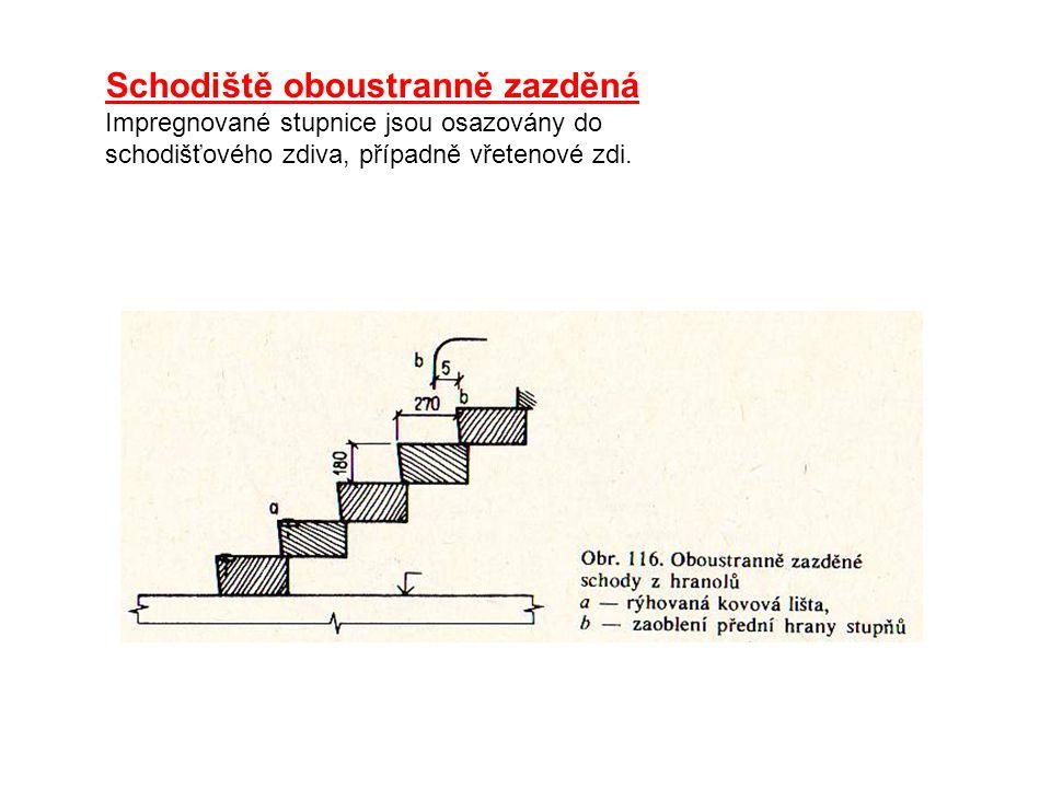 Schodiště oboustranně zazděná Impregnované stupnice jsou osazovány do schodišťového zdiva, případně vřetenové zdi.