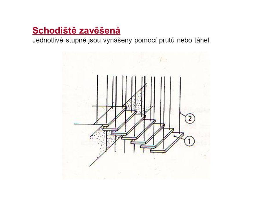 Schodiště zavěšená Jednotlivé stupně jsou vynášeny pomocí prutů nebo táhel.