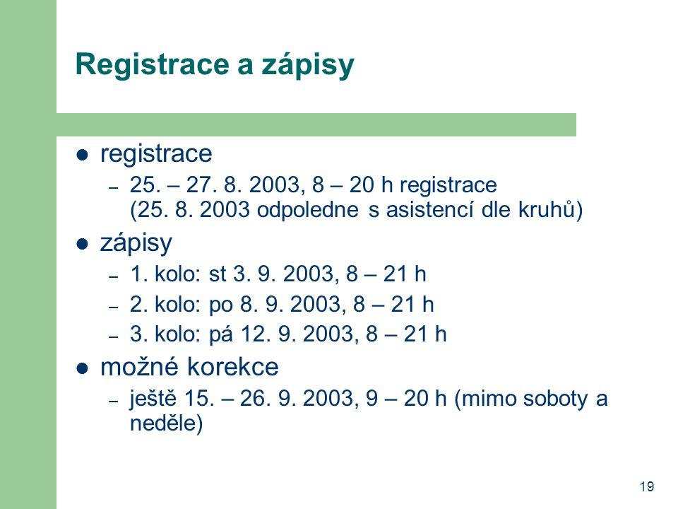 19 Registrace a zápisy registrace – 25. – 27. 8. 2003, 8 – 20 h registrace (25. 8. 2003 odpoledne s asistencí dle kruhů) zápisy – 1. kolo: st 3. 9. 20