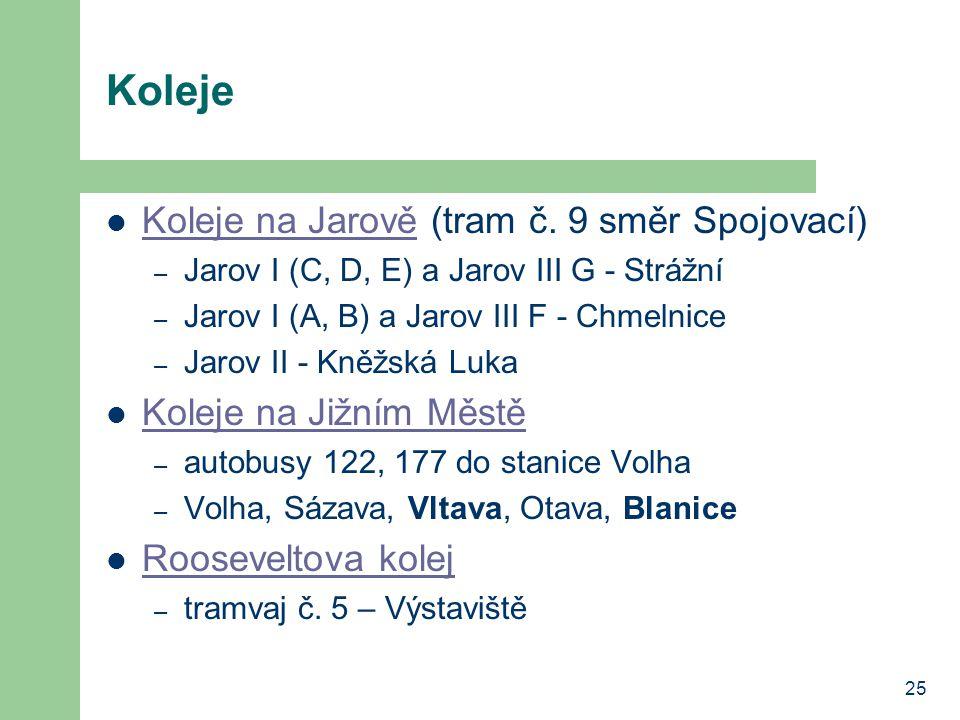 25 Koleje Koleje na Jarově (tram č.