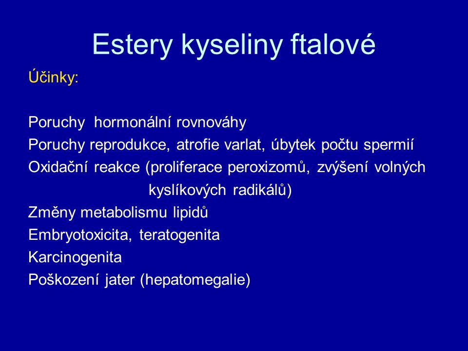 Estery kyseliny ftalové Účinky: Poruchy hormonální rovnováhy Poruchy reprodukce, atrofie varlat, úbytek počtu spermií Oxidační reakce (proliferace per