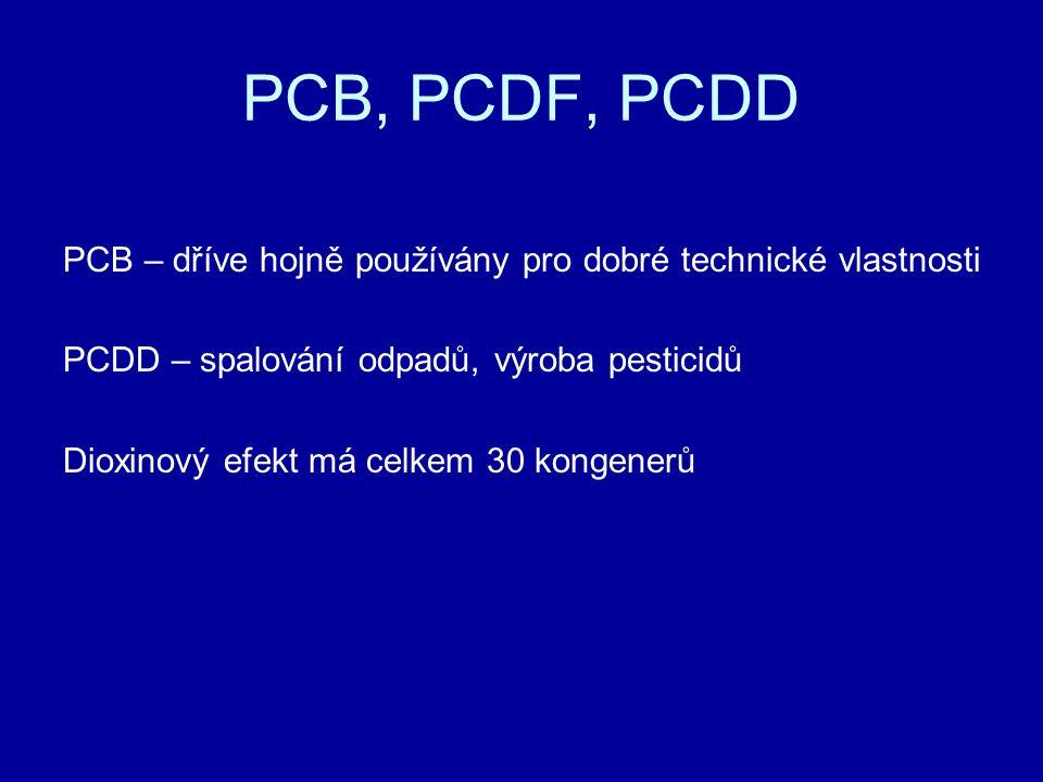 PCB, PCDF, PCDD PCB – dříve hojně používány pro dobré technické vlastnosti PCDD – spalování odpadů, výroba pesticidů Dioxinový efekt má celkem 30 kong