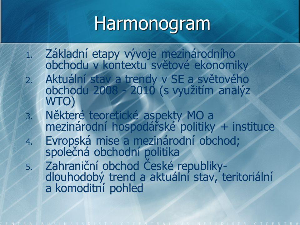 Harmonogram 1. 1. Základní etapy vývoje mezinárodního obchodu v kontextu světové ekonomiky 2. 2. Aktuální stav a trendy v SE a světového obchodu 2008
